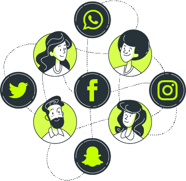 Top Social Media Marketing Trends 2020 4